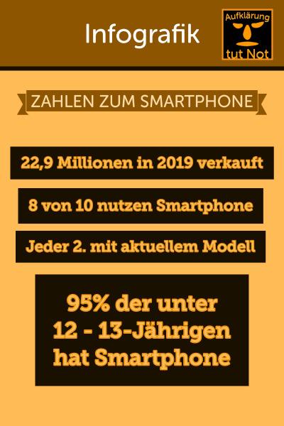 Zahlen zum Smartphone