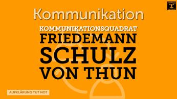 Kommunikationsquadrat Friedemann Schulz von Thun
